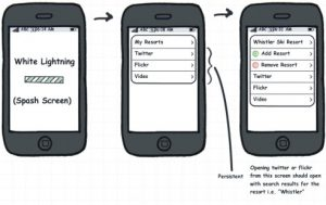 Example of mobile app storyboarding