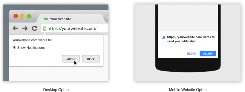 web push notification example